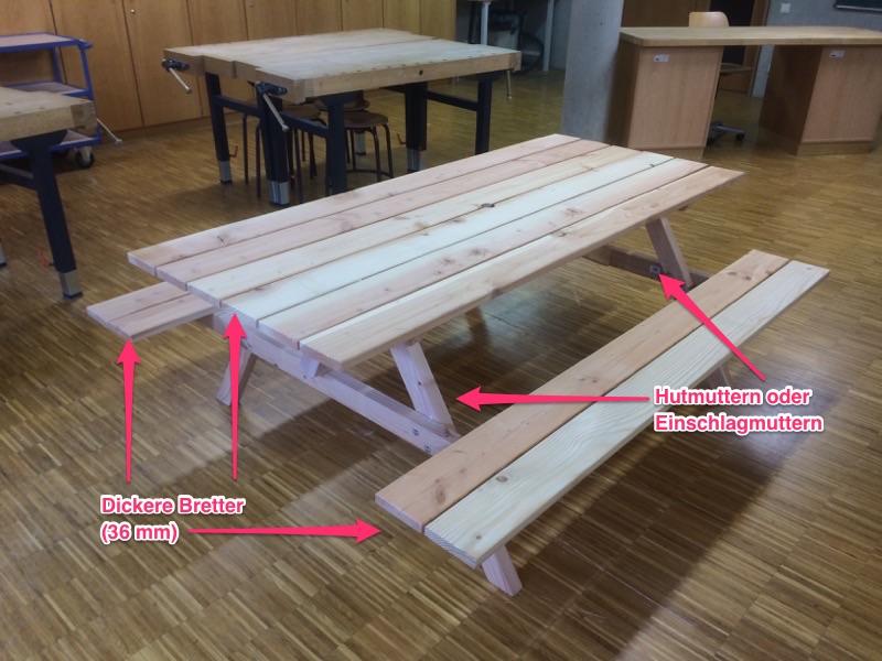 hhw-picknicktisch-blog_032-verbesserungen.jpg